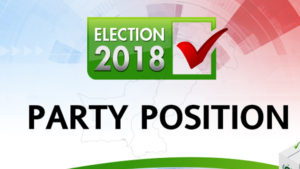 Elections 2018 Pakistan – Party Position in National Assembly